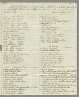 "Manuscript ""List of supplies wanted fro Three Mill River Estate for Crop 1818 to be shipped under mark T/EEG and landed at Savannah la Mar Wharf Westmorland."" A fascinating list of about 140 items ordered in Scotland for outfitting a Jamaican sugar estate"