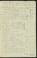 Appraisement of Mr Bryan's Estate in St Christopher (docket title)