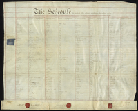 Alexander Campbell Esqr to Messrs Nesbitt and Stewart } Release of St John's Plantation etc. in Grenada -- with Covenant to make Consignments for securing Debts etc... (docket title)