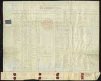 "A second copy, same text; affidavits; marked ""A"" at top of first..."