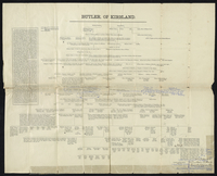 Butler, Of Kirkland: printed genealogical table, Ms. Additions through 1933