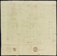 1 Jan. 1810. Indenture of Harts Estate in Saint Kitts between Richard Parry and John Julius