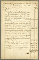Appraizement Mount Nesbitt 13th Iuly 1772 (docket title).