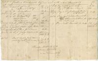 Saml. Barrett and Co. a/c Settled for Privateer Gl. Sullivan Oct°. 28. 1778. (docket title)