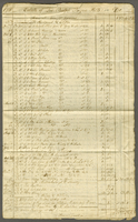 1788 Estate of Sir Ralph Payne KB... Accounts Sales of Rum for 1788...