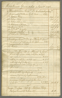 Montrose Grenada from 1st Jan.ry to 31 Decemr 1798 (docket title).