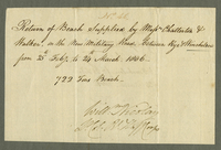 "24 March 1806. Ms. Receipt, Signed ""Willm: Nicolay Lt..."