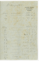 """Manpool"" on notepaper printed ""Capron House, Midhurst. . .m 1841?"