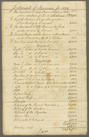 1839 Estimate of Revenue for 1839 (docket title).