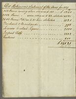 1839 Dr Robinsons Statement of the Taxes for 1839 (docket title).