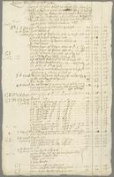 November 6, 1682. Invoice of goods shipped on board the Trew Love